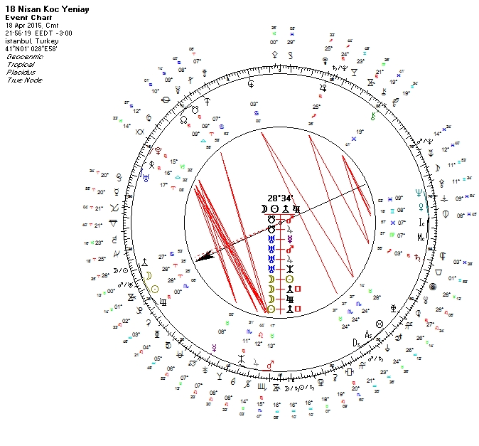 18 Nisan Koc Yeniayi Uranyen.jpg